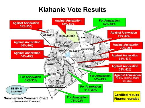 Sammamish Comment Chart. c. Sammamish Comment. Certified Election Results, Klahanie Annexation Vote, Feb. 11, 2014